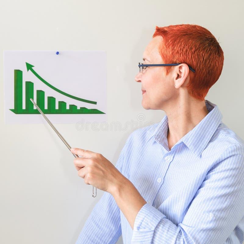 Affärskvinnan för affärsutbildning Aff?rsfolk som har p? presentation p? kontoret Affärsman som framlägger på brädet arkivbild