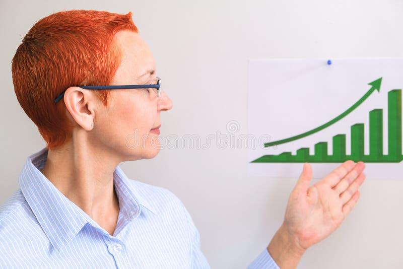 Affärskvinnan för affärsutbildning Aff?rsfolk som har p? presentation p? kontoret Affärsman som framlägger på arkivbilder