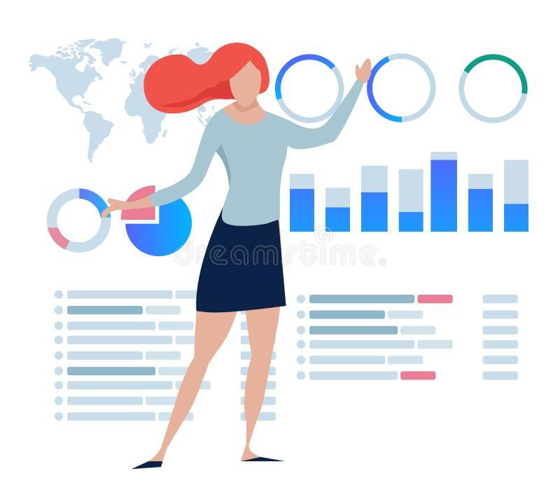 Affärskvinnor förklarar det närvarande information-diagrammet för data för statistikdiagraminstrumentbrädan den stora skärmen stock illustrationer