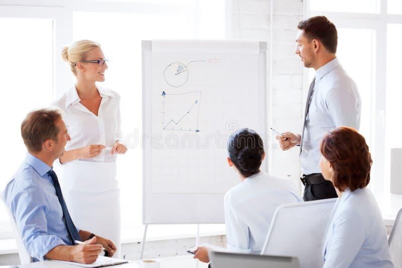 Affärslag som i regeringsställning arbetar med flipdiagrammet arkivbilder