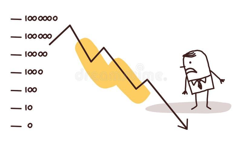 Affärsman- & aktiemarknadkrasch royaltyfri illustrationer