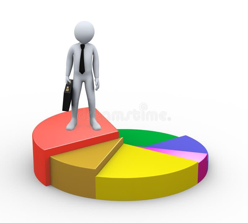 affärsman 3d på progressivt pajdiagram stock illustrationer