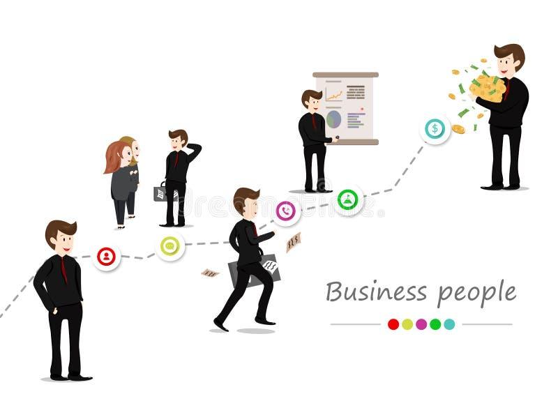 Affärsman, folkarbetare vektor, tecknad filmdiagramtecken, infographic symbol och tecken, arbetande framgång stock illustrationer