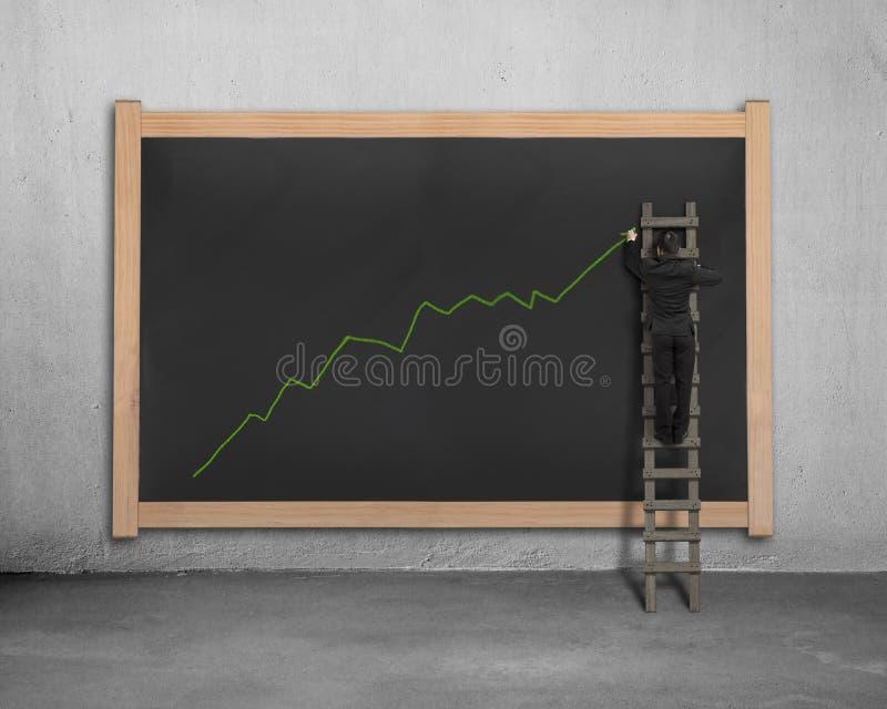 Affärsman på stegeteckningen som växer grön piltrend arkivbilder