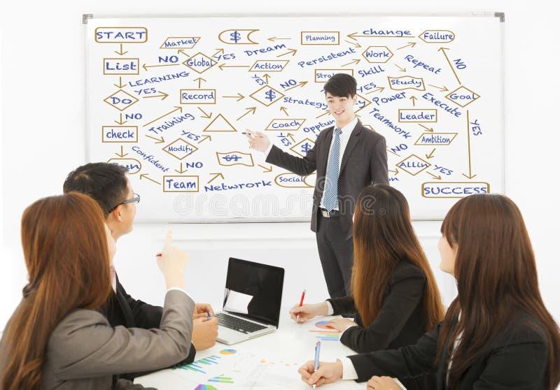 Affärsman som drar ett lyckat planläggningsdiagram royaltyfria bilder