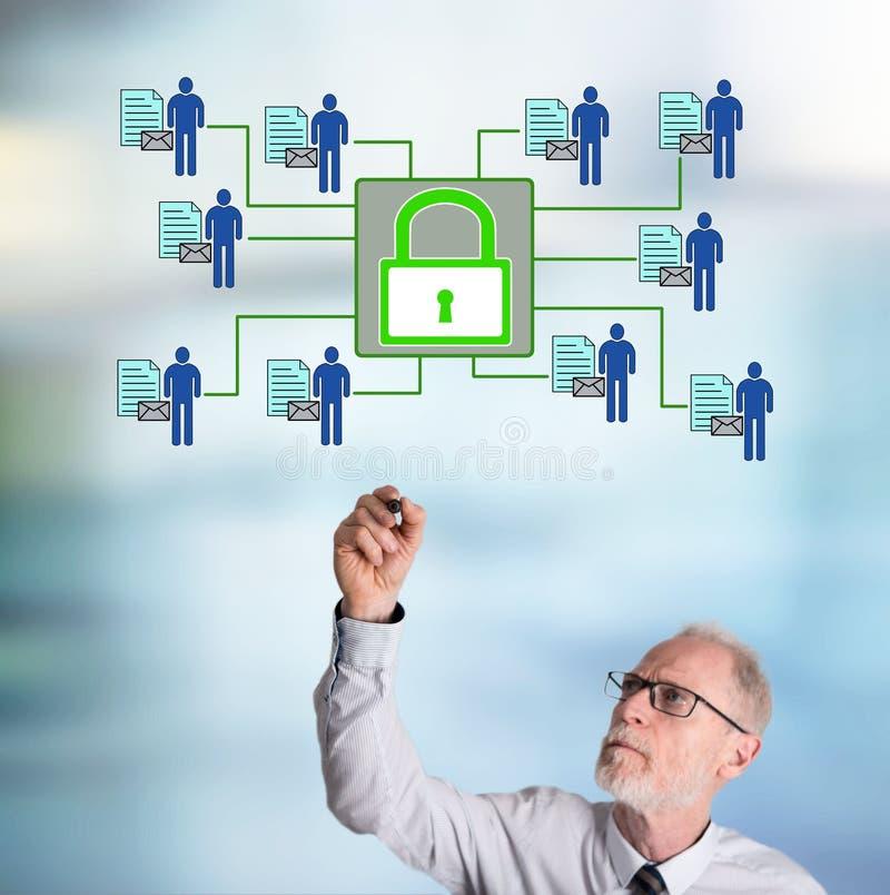 Affärsman som drar personligt begrepp för datasäkerhet arkivbilder