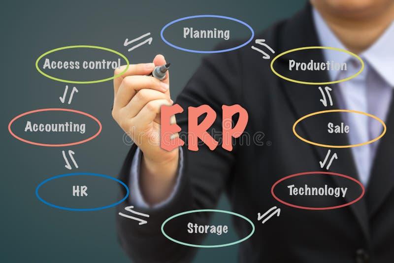 Affärsman som skriver ERP-förhållandebegrepp fotografering för bildbyråer