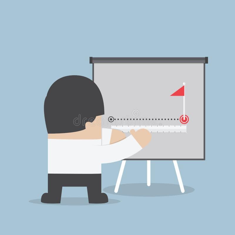 Affärsmanförsök till att mäta banan till framgång stock illustrationer