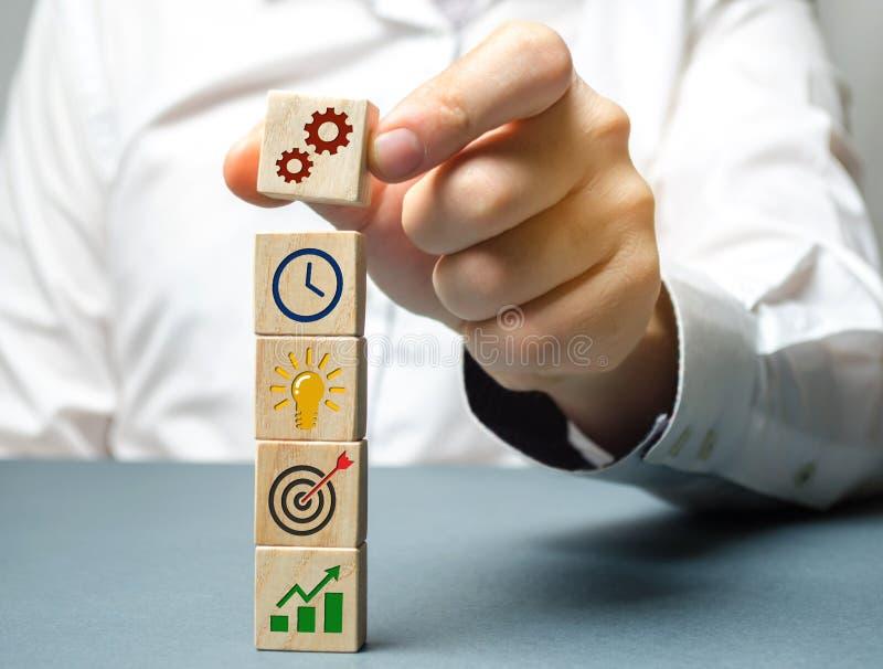 Affärsmannen bildar en affärsstrategi Begreppet av framkallning av innovativa teknologier Handlingsplan ledning, forskning, arkivfoto