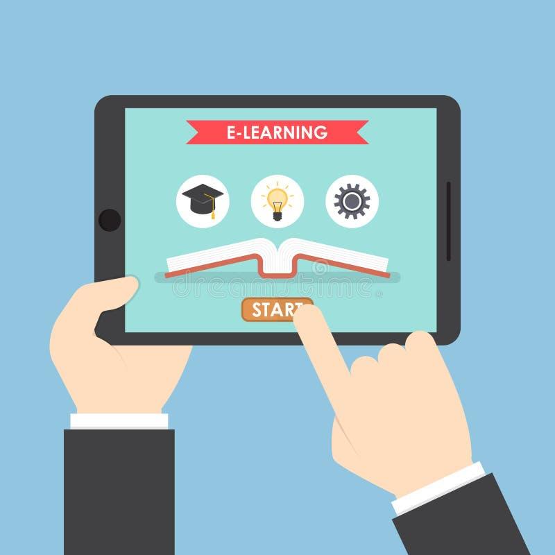 Affärsmannen räcker den hållande minnestavladatoren med e-lärande systemet vektor illustrationer