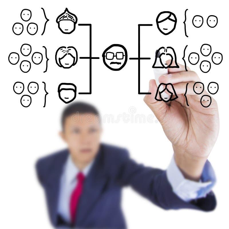 Affärsmannen ser upp och rankien för organisationen för handstildiagramdiagrammet arkivfoton