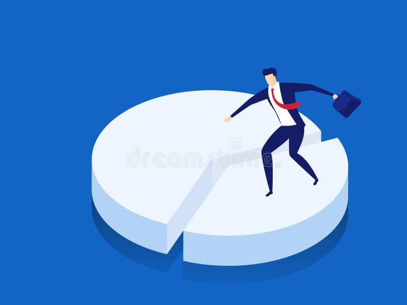 Affärsmarknadsandelbegrepp Affärsmannen står på pajdiagram vektor illustrationer