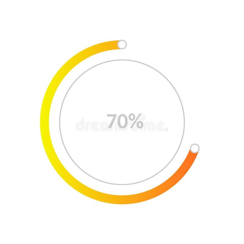 Affärspajdiagram som är infographic med aktien av 70 procent för rapporter och presentationer stock illustrationer