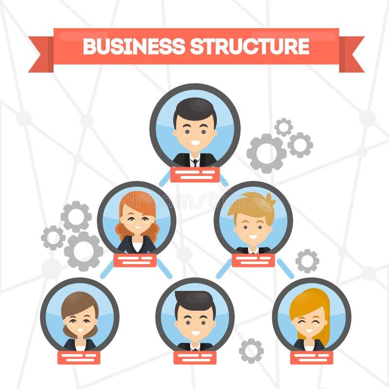 Affärsstrukturbegrepp royaltyfri illustrationer