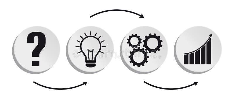 Affärssymboler frågan, idén, process, tjänar - vektorillustrationbegreppet - isolerat på vit bakgrund royaltyfri illustrationer