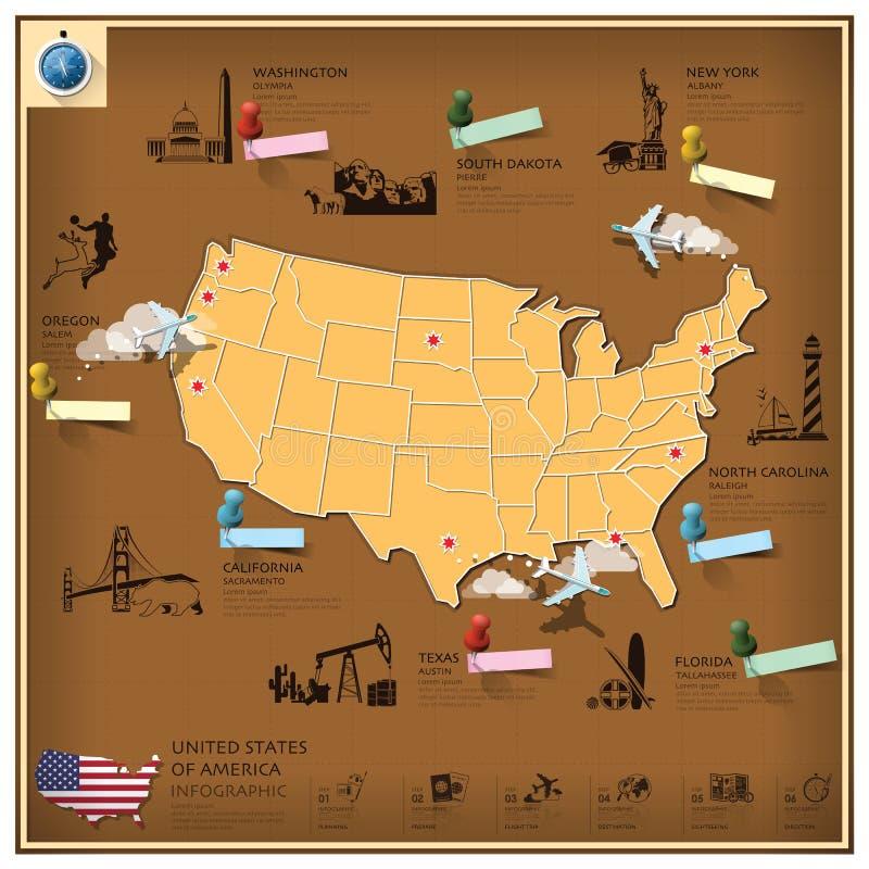 Affaires et voyage Infographi de point de repère des Etats-Unis d'Amérique illustration libre de droits