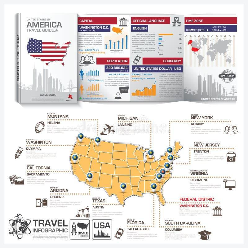 Affaires Infographic de guide de voyage des Etats-Unis d'Amérique illustration de vecteur