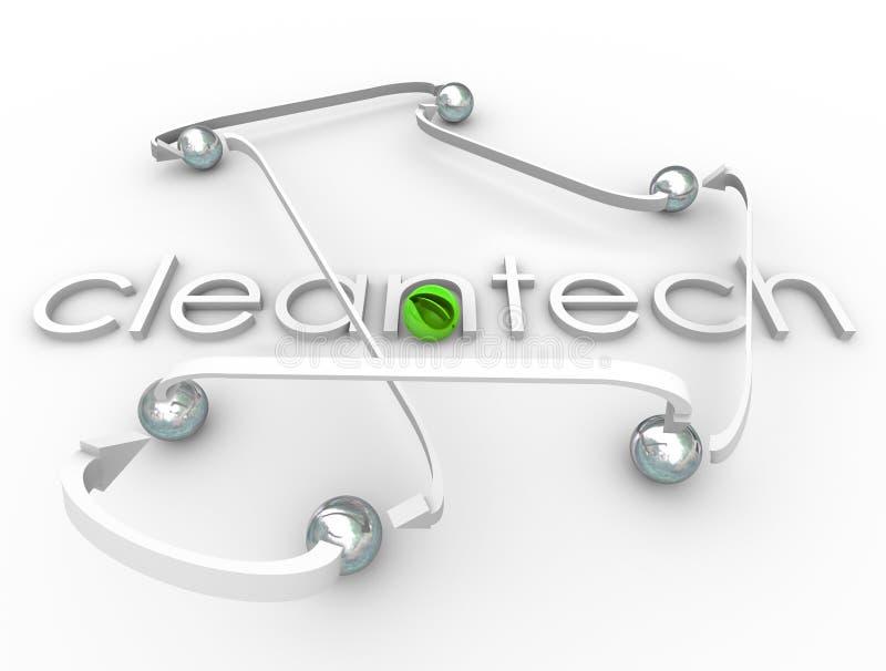 Affaires renouvelables de ressource énergétique de puissance de Cleantech Word illustration libre de droits