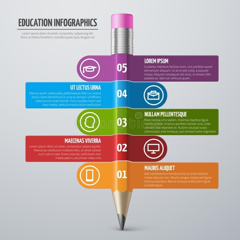 Affare che impara e modello infographic di vettore di istruzione scolastica con la matita e le opzioni illustrazione vettoriale