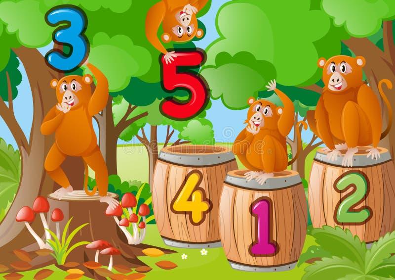Affen und Nummer Eins bis fünf lizenzfreie abbildung
