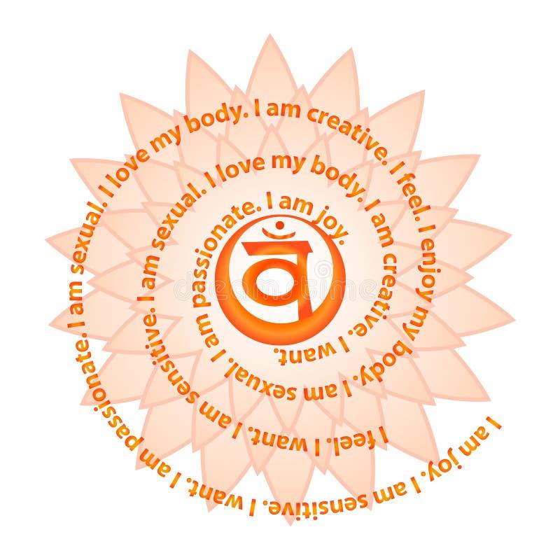 Affermazione di chakra di Swadhisthana Illustrazione piana di vettore di progettazione illustrazione vettoriale