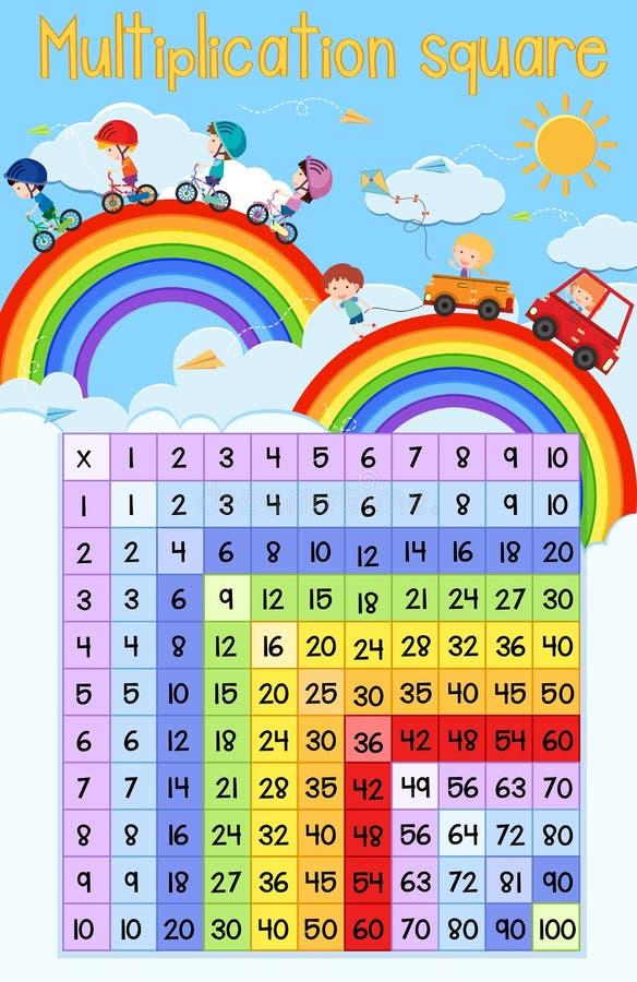 Affiche carrée de multiplication avec les enfants et l'arc-en-ciel illustration de vecteur