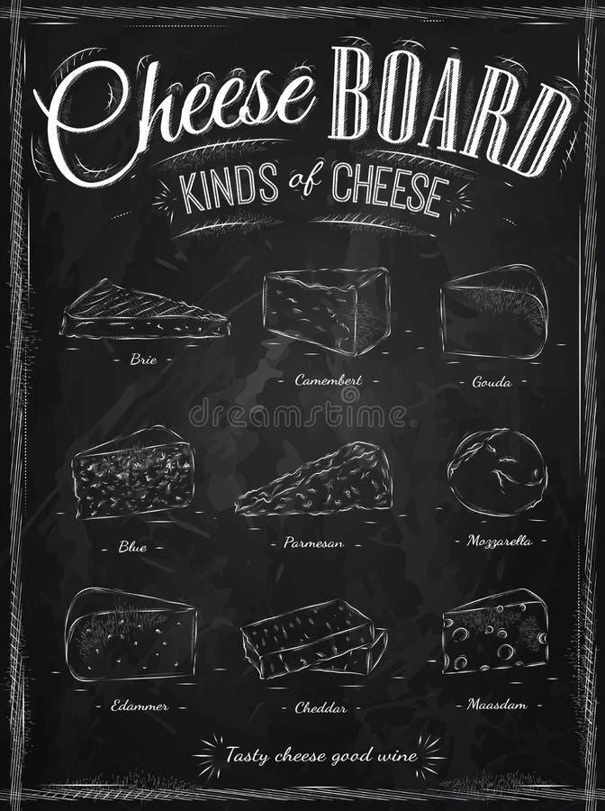 Affiche cheeseboard. Krijt. stock illustratie