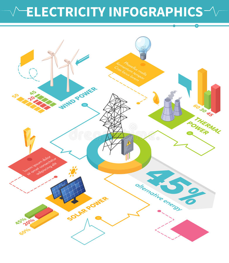 Affiche d'Electric Power Infographic illustration libre de droits
