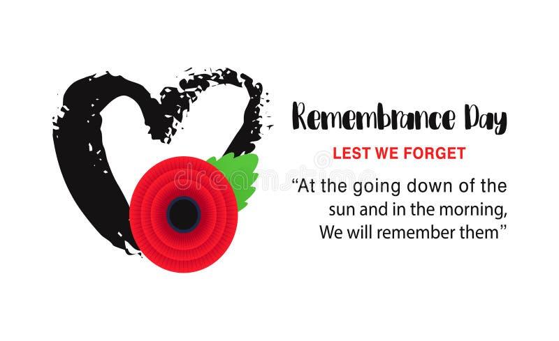 Affiche de vecteur de jour de souvenir De peur que nous oubliions Fleur rouge lumineuse de pavot illustration libre de droits