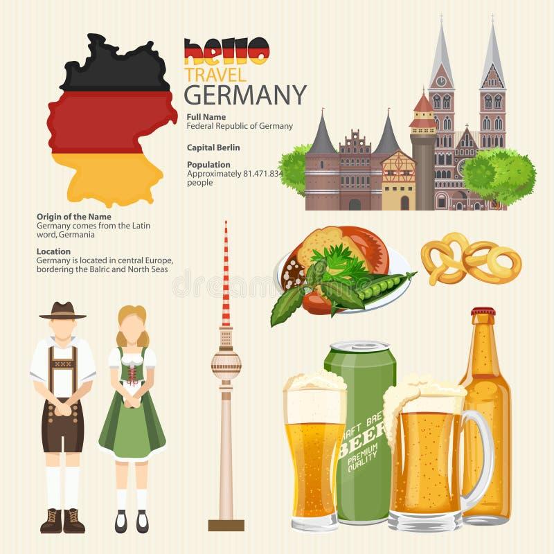 Affiche de voyage de l'Allemagne Infographic Concept d'architecture de voyage Fond touristique avec des points de repère, château illustration de vecteur