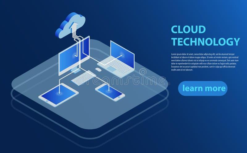 Affiche isométrique de publicité de configuration réseau d'utilisateurs de technologie informatique de nuage avec l'ordinateur po illustration stock