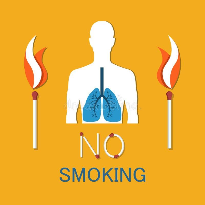 Affiche non-fumeurs Lung Banner Vector endommagé par humain illustration de vecteur