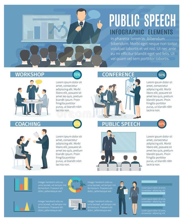 Affiche plate d'éléments de prise de parole en public Infographic illustration de vecteur