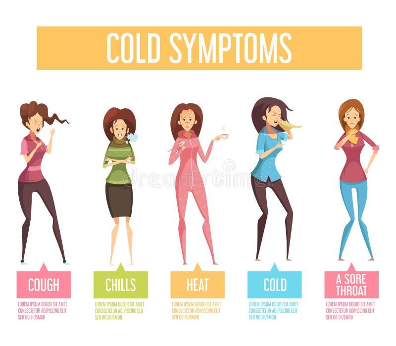 Affiche plate d'Infographic de symptômes froids de grippe illustration libre de droits