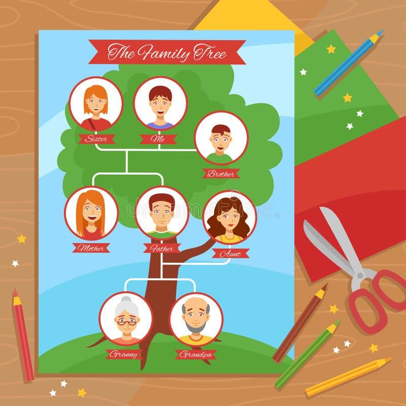 Affiche plate de travail manuel créatif d'arbre généalogique illustration de vecteur