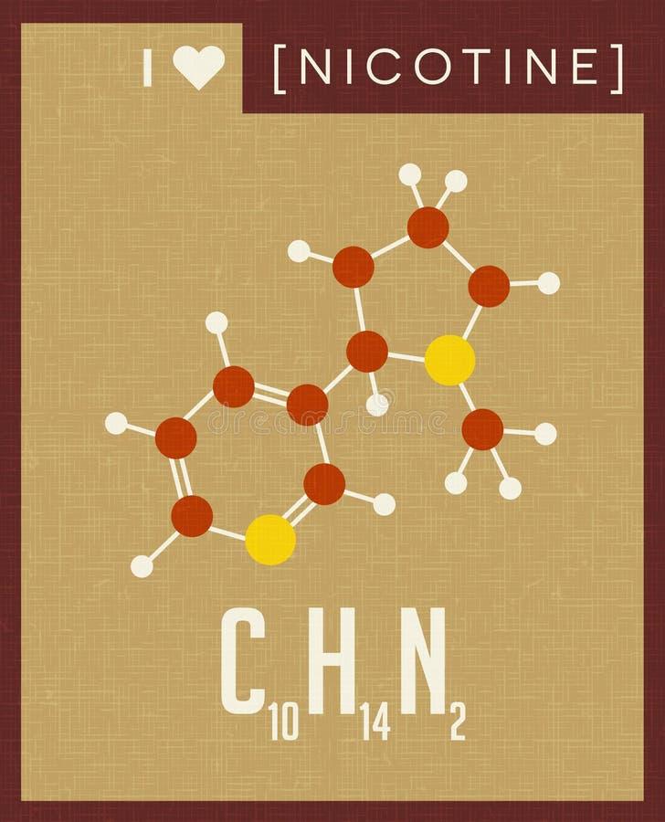 Affiche scientifique de la structure moléculaire de la nicotine illustration de vecteur