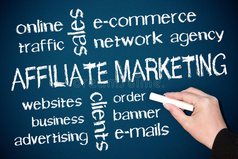 Affiliate marketing. Written in white chalk text displayed on blackboard with related words