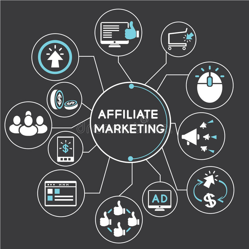 Affiliate marketing. Mind mapping, info graphic stock illustration