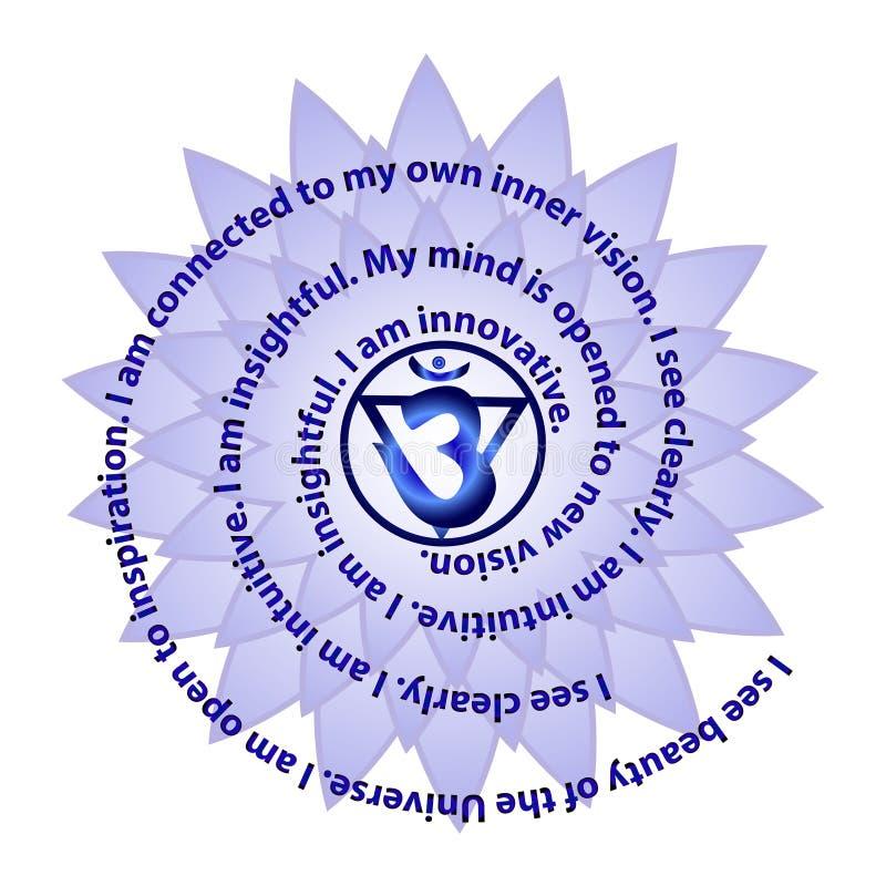 Affirmation de chakra d'Ajna Illustration plate de vecteur de conception illustration de vecteur
