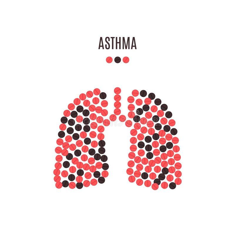 Affisch för astmamedvetenhetpreventivpillerar vektor illustrationer