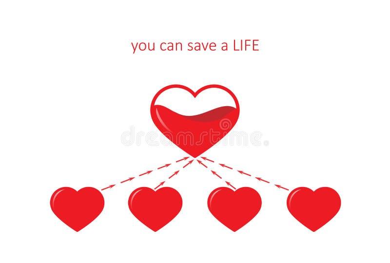 Affisch för bloddonation, fem hjärtor som isoleras på den vita bakgrunden Fyrkantig vektor royaltyfri illustrationer