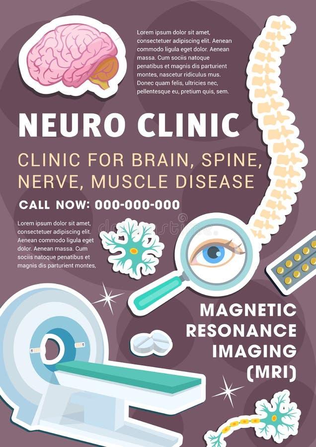 Affisch för neurologidiagnostik- och behandlingklinik stock illustrationer