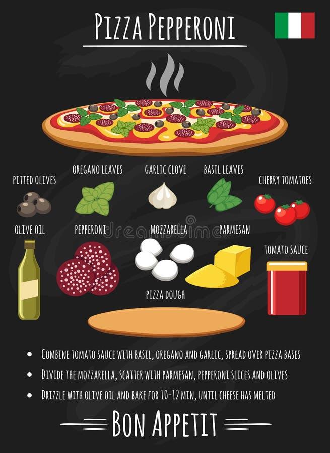 Affisch för recept för peperonipizza på den svart tavlan stock illustrationer