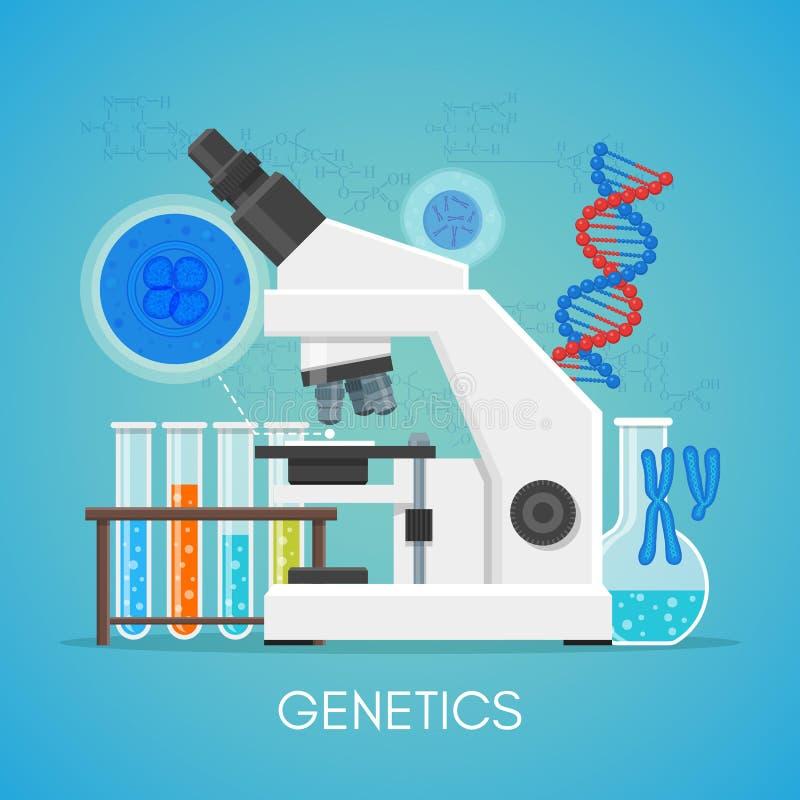 Affisch för vektor för begrepp för genetikvetenskapsutbildning i plan stildesign Utrustning för biologiskolalaboratorium royaltyfri illustrationer