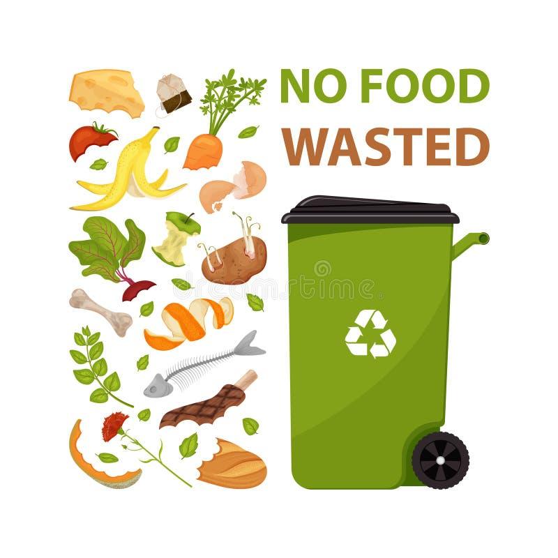 Affisch med text som ingen mat slöde bort Tecknad filmdumpster med matavskräde Illustration för livsmedelsförädling och kompost,  vektor illustrationer
