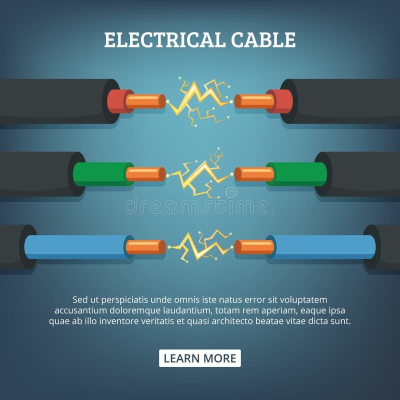 Affischen med tecknad filmillustrationen av elektrisk kabel binder med olik strömstyrka Vektorbakgrundsbegrepp royaltyfri illustrationer
