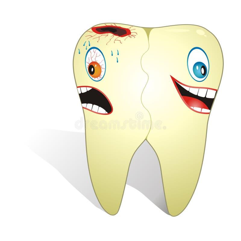 affronta il dente due illustrazione di stock