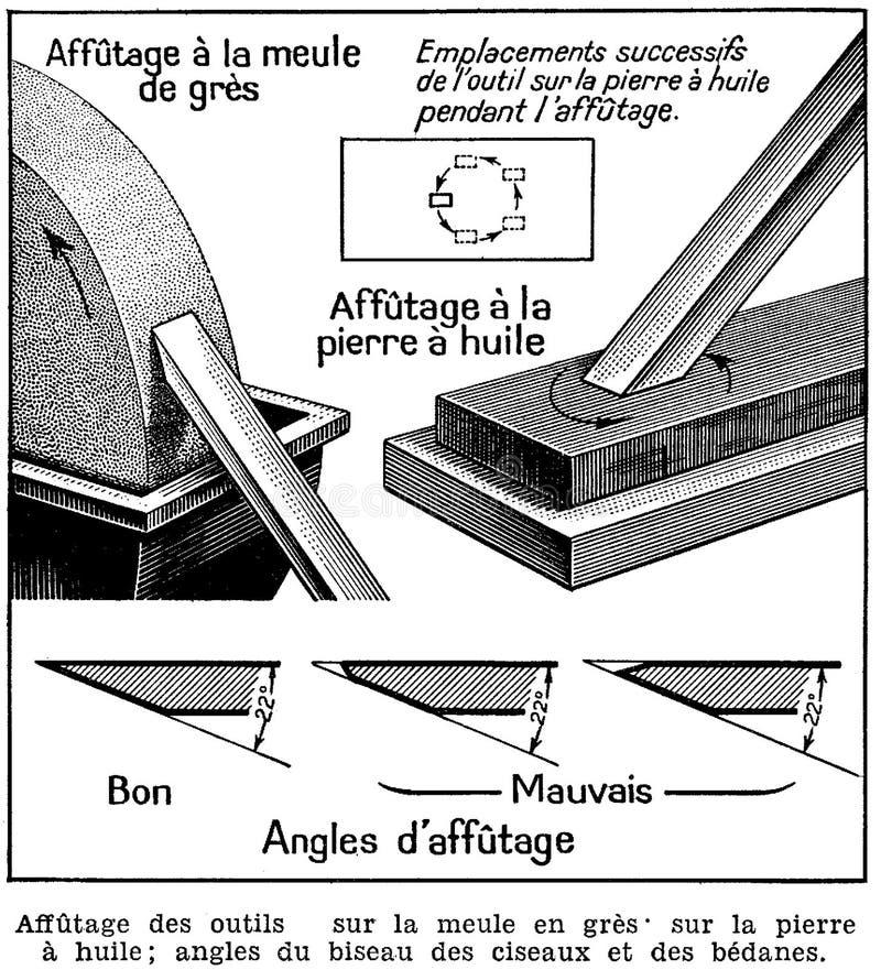 Download Affûtage-2 stock image. Image of  - 83004217