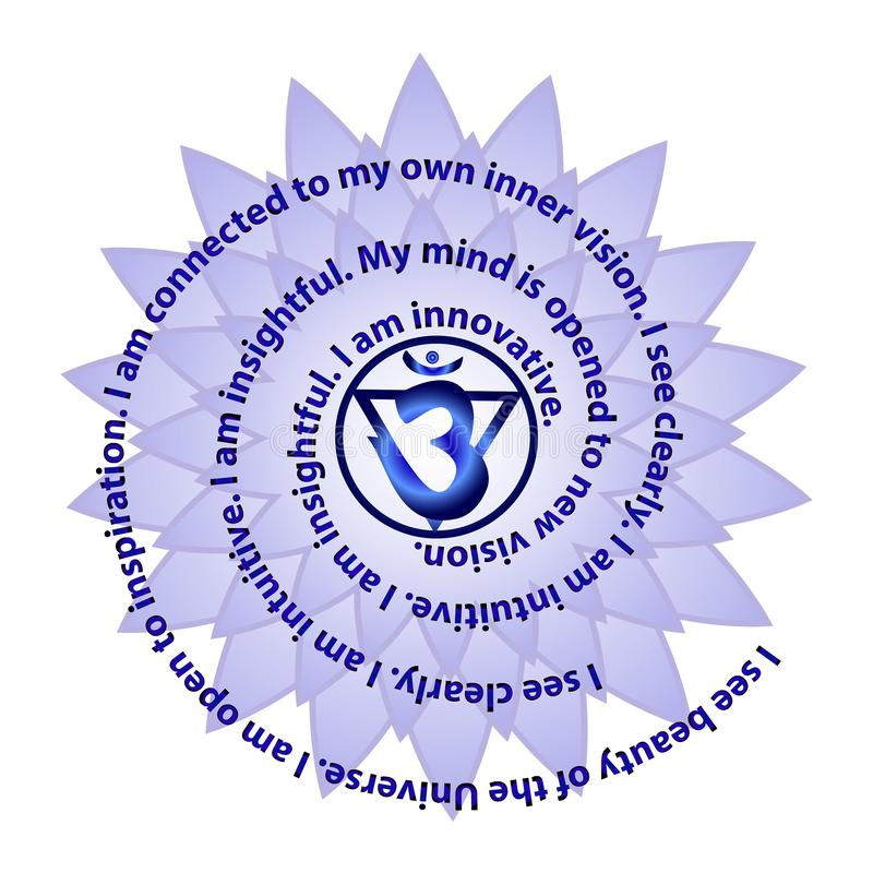 Afirmação do chakra de Ajna Ilustração lisa do vetor do projeto ilustração do vetor