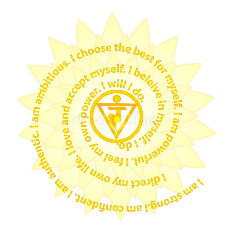 Afirmação do chakra de Manipura Ilustração lisa do vetor do projeto ilustração do vetor